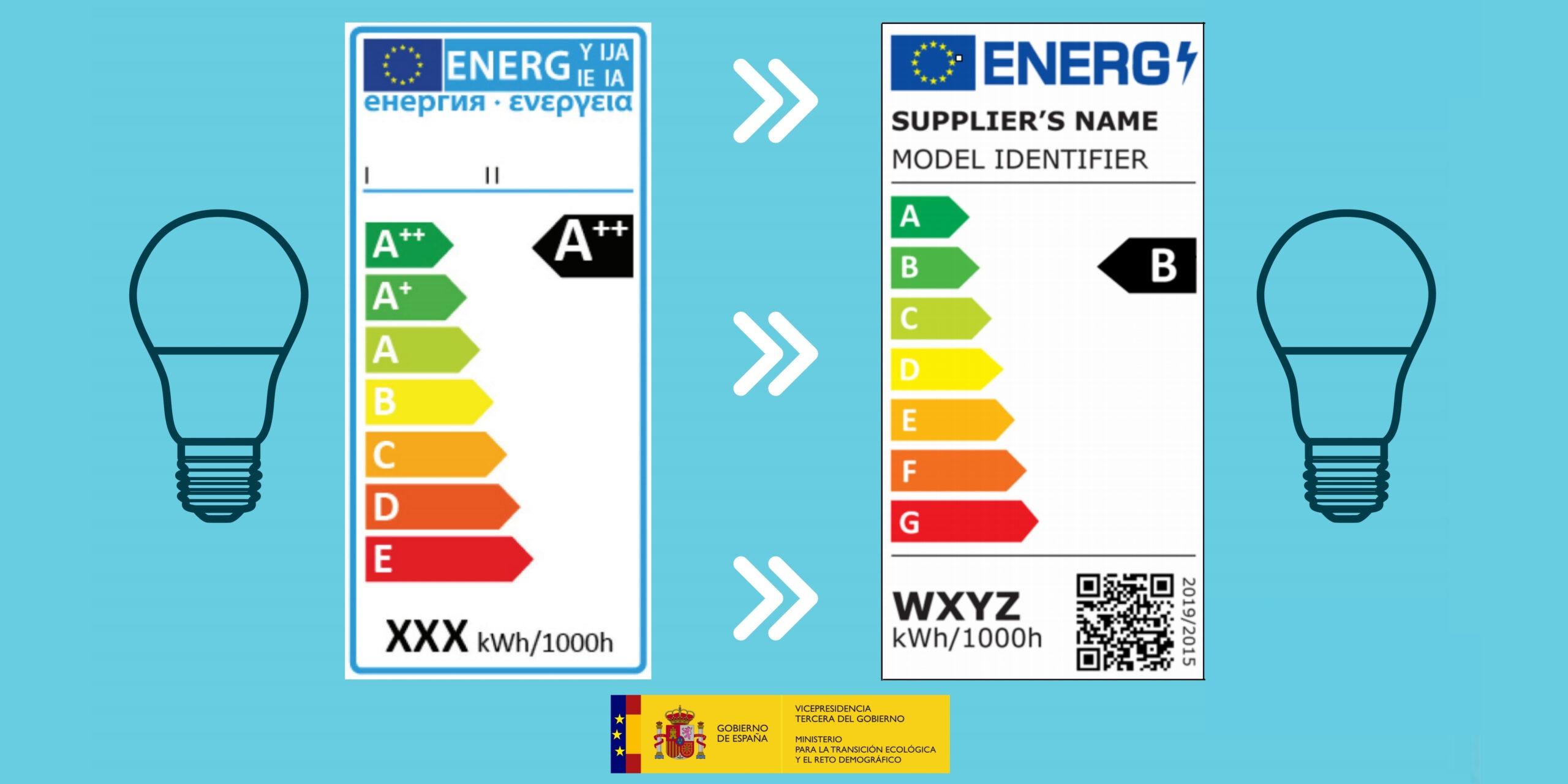Así son las nuevas etiquetas de eficiencia energética en electrodomésticos y bombillas. Fuente: Ministerio para la Transición Ecológica y el Reto Demográfico